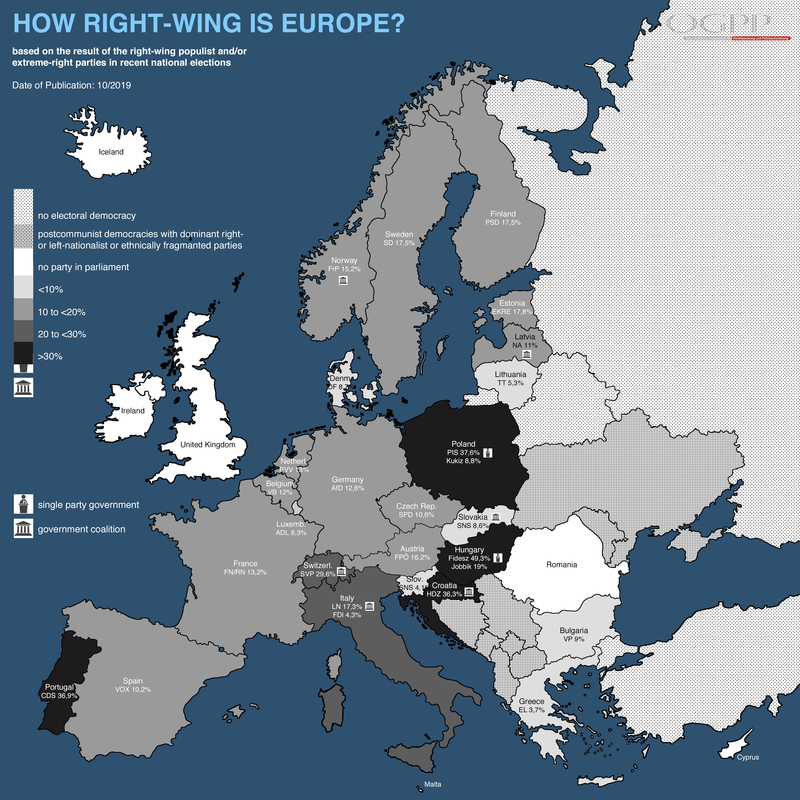 right-wing populismus Europe graphic