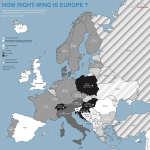 right-wing populism graphic